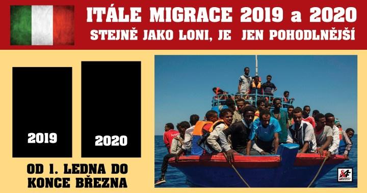 """Ve stínu koronaviru: Evropa zavřela hranice, ale do Itálie proudí migranti stejně jako loni. Nikdo jim nebrání, země je v karanténě. """"Nejběžnějším onemocněním migrantů je tuberkulóza,"""" říká italský lékař"""