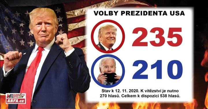 Trump už to otáčí: Po zisku dalších dvou států má vítězství nadosah. Biden bude kopat. Pensylvánie stažena, Georgie přepočítává hlasy. Začalo masivní vyšetřování největšího volebního podvodu v dějinách USA.
