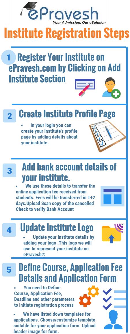 ePravesh Institute Registration Steps for Online Admission Process