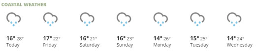 Sydney Rain Forecast