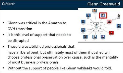 Yaacov Apelbaum - Palantir presentation about Glenn Greenwald 1