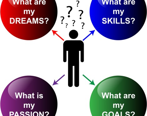 What Are Your Whys?