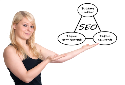 To Promote Your Internet Home Business Use the Power of Search Engines