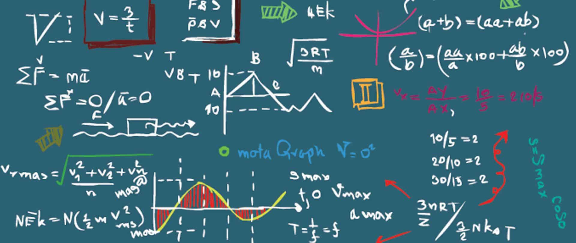 The Complete ACT Math Tips Guide • Love the SAT Test Prep