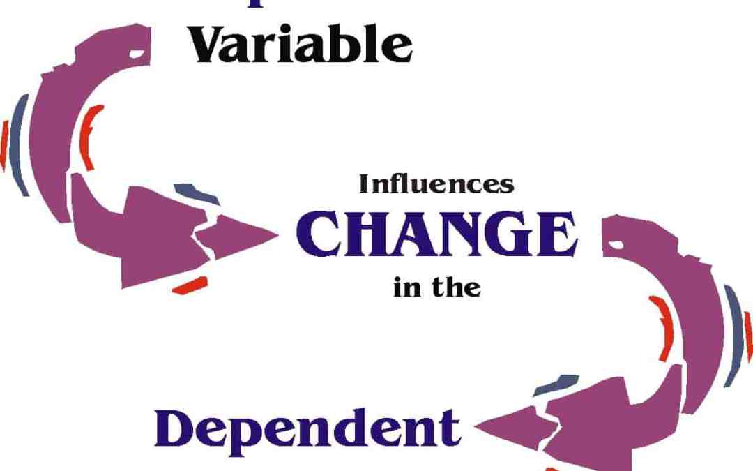 Independent and Dependent Variables Explained (for SAT/ACT Math and ACT Science)