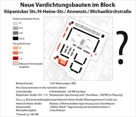 Blockkonzept_HH_Plan_BVL_800