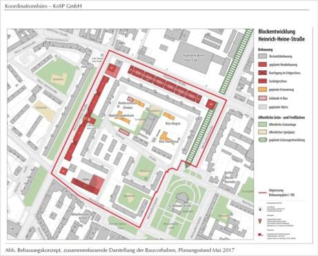 LESEN: Protokoll der Planungswerkstatt Blockentwicklung Heinrich-Heine-Straße am 17. Mai 2017