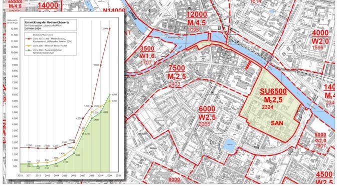 April 2020: Gebietsbetreuer mit neuen Informationen aus der Nördlichen Luisenstadt