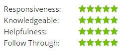 MLS Mortgage Group - Mortgage Broker Reviews