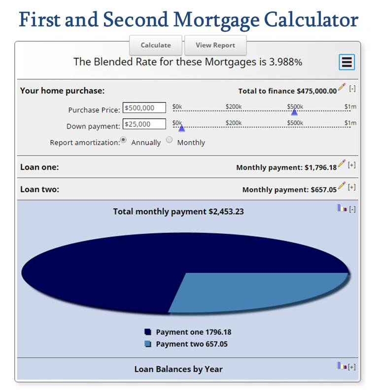 First And Second Mortgage Calculator  Mls Mortgage