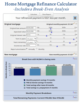 Home Refinance Mortgage Calculator Break-Even Analysis