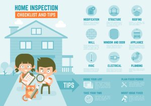 Questions to Ask Your Home Inspector - Home Inspection