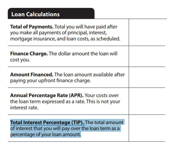 TIP Now Required Mortgage - Total Interest Percentage ...