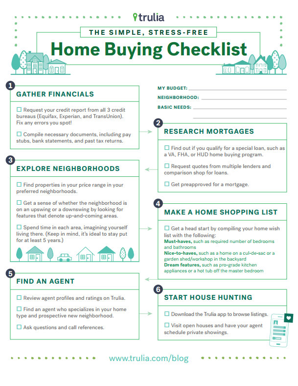buying a house home buying checklist mls mortgage. Black Bedroom Furniture Sets. Home Design Ideas
