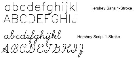 hersheyText