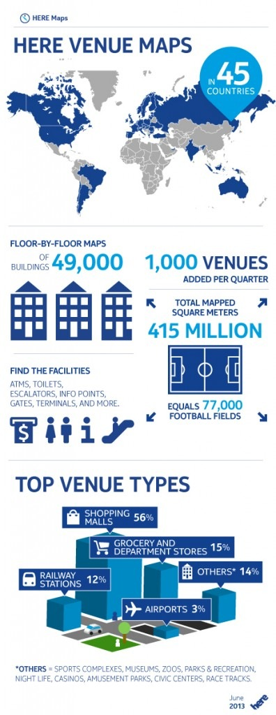 indoor_infographic1