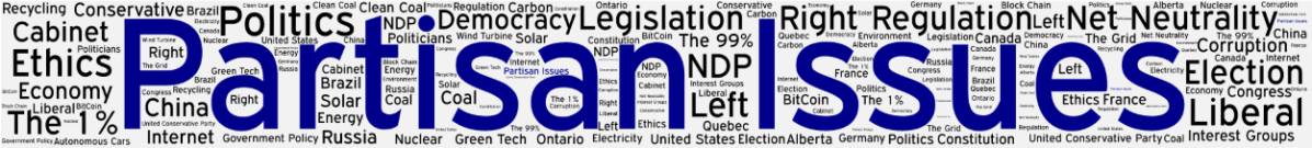 Partisan Issues Word Art 1250