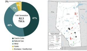 After Oil & Gas: What Else Can Alberta Do?
