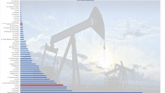 Global-Oil-Production-Alberta-cuts