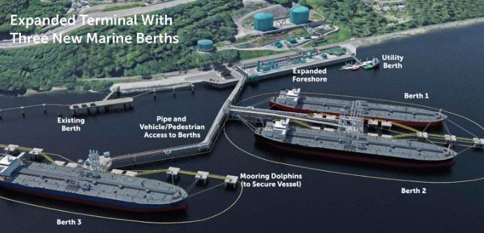 Trans Mountain Pipeline Burnaby Westridge Marine Terminal Expansion
