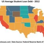 US Average Student Debt 2012