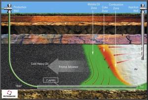 petrobank kerrobert saskatchewan toe to heal oil production