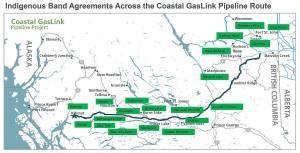 Coastal GasLink Pipeline Agreements