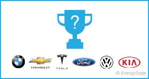 most innovative EV car companies