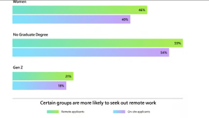 Microsoft Study on Staff Satisfaction wotking from Home during Pandemic (1)