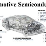 Semiconductors used in Automobiles