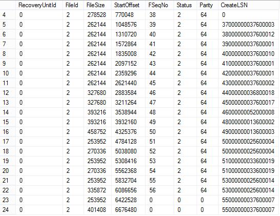 Gestion des logs SQL Server (6/6)