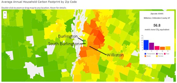 Williston's Carbon Footprint