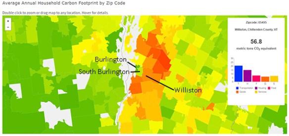 Williston's Carbon Footprint