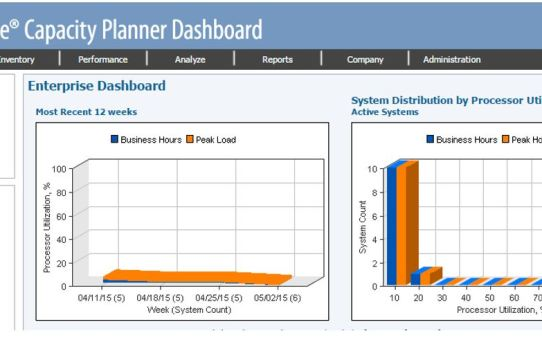 Cap-Planner-Dashboard How install Capacity Planner on a Customer Server