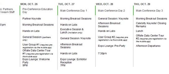 agenda VeeamOn 2015 - Why should you attend?