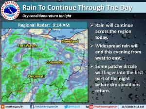 rain-to-continue