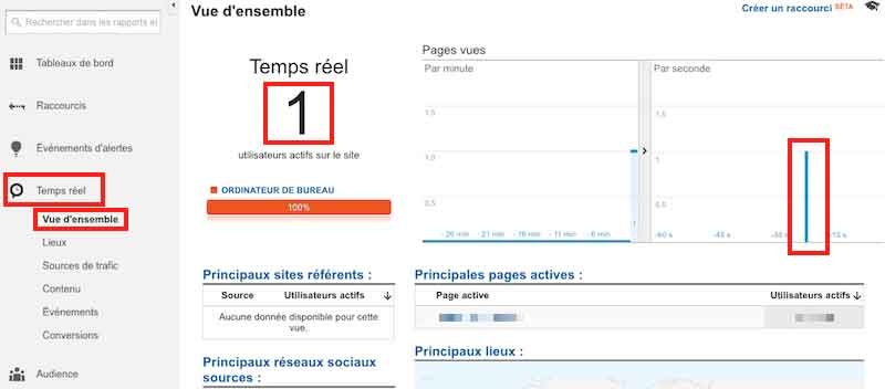 google-analytice-utilisation