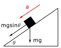 CONNECTED PARTICLES,kinetics,mechanics revision notes from