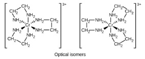 OCR A2 Chemistry Notes: Physical Chemistry And Transition