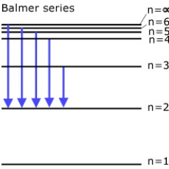 How To Make An Energy Level Diagram Clipsal Saturn Intermediate Switch Wiring Levels Ionisation Quantum Mechanics From A Physics The Balmer Series