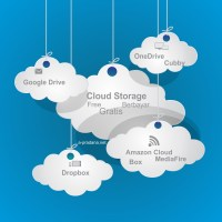 cloud storage gratis