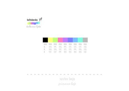 sustav boja rgb