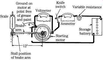 Gm Starter Solenoid Internal Wiring Diagram 1970 C10 Chevy