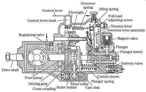 Ford Pinto Vacuum Diagrams. Ford. Auto Wiring Diagram