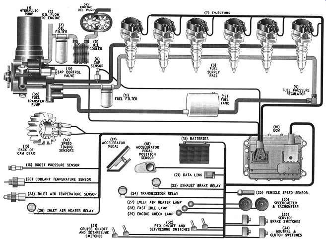 C10 Wiring Diagram In Addition Cat C15 Ecm Cat C7 Engine