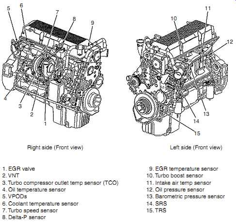 1998 3406e Cat Oil Pressure Switch Wire Diagram : 47