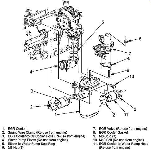 Diesel Engines: Electronic management systems