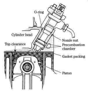 Diesel Engines: Cylinder heads and valves