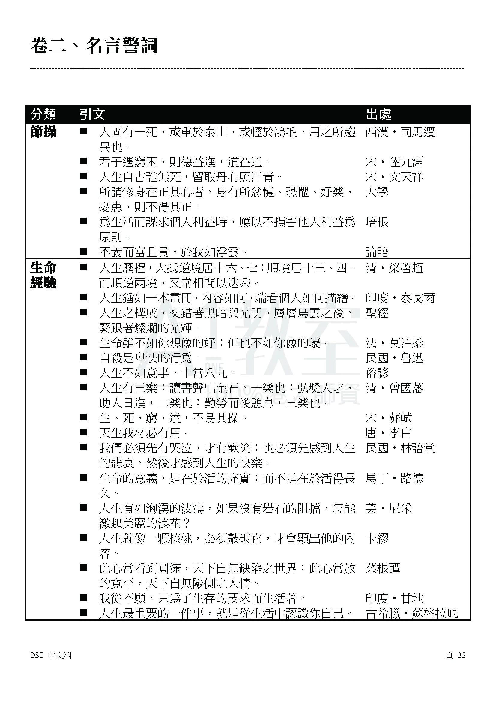 DSE中文提升課程 – A1教室