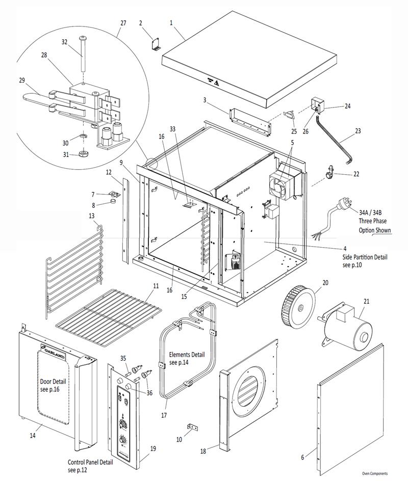 Garland 4522523 Conversion Kit Panel Electric